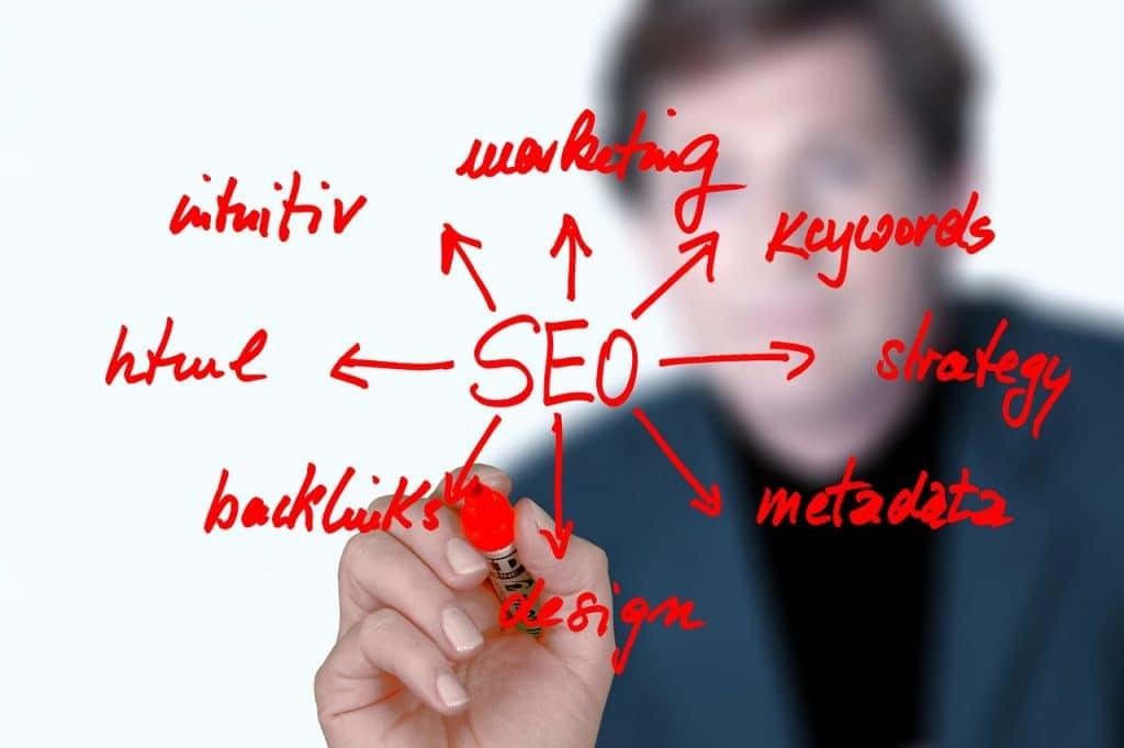 انواع سئو - بهینه سازی وبسایت برای موتورهای جستجو